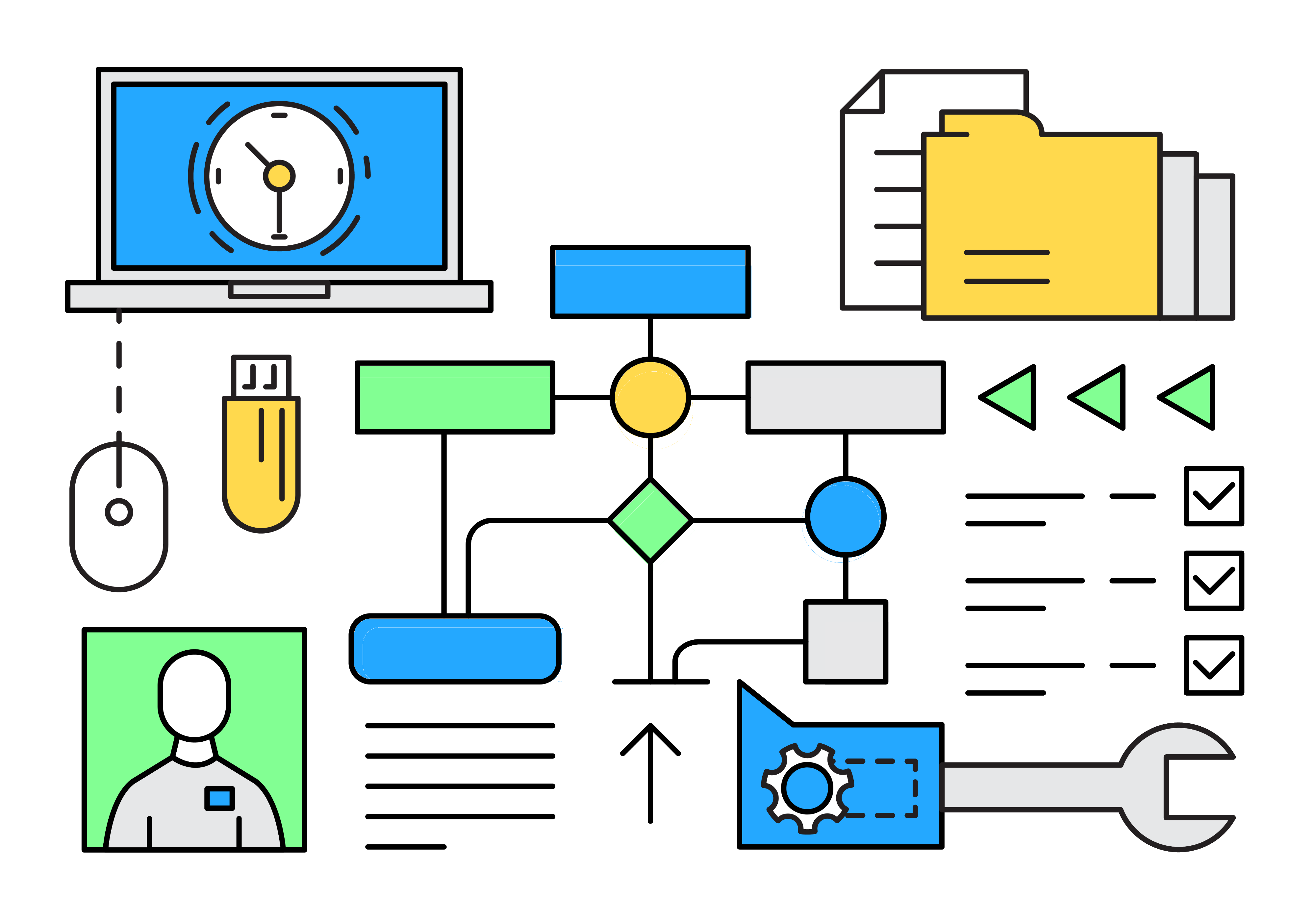 A pictorial representation of some of the features of a Business Process Management system